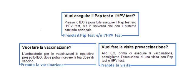 vaccino hpv nonavalente milano